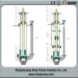China wholesale SP(R) Series Sump Pump  Supply to Denver